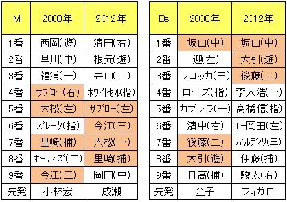 20130124DATA3.jpg