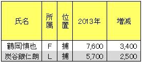 20130128DATA3.jpg