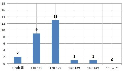 20130216DATA3.jpg