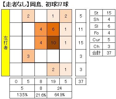 20130219DATA2.jpg