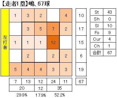 20130219DATA3.jpg