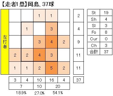 20130219DATA4.jpg