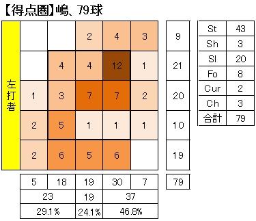 20130219DATA5.jpg
