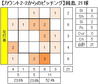 20130219DATA8.jpg