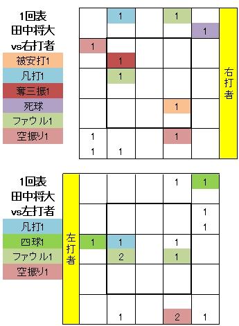 20130223DATA4.jpg