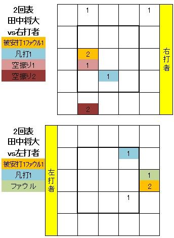20130223DATA5.jpg
