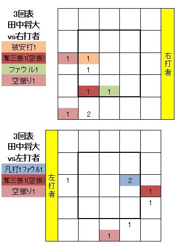 20130223DATA6.jpg