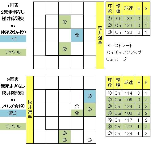 20130302DATA8.jpg