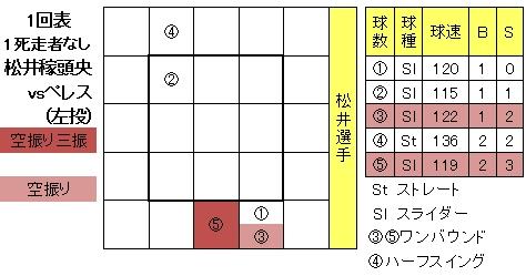 20130306DATA6.jpg