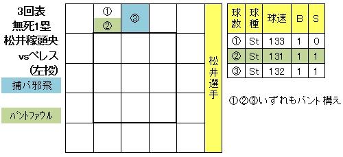 20130306DATA7.jpg