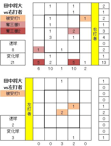20130306DATA8.jpg