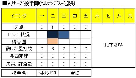 20130308DATA3.jpg