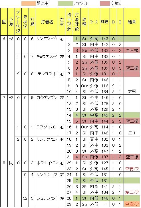 20130309DATA1.jpg