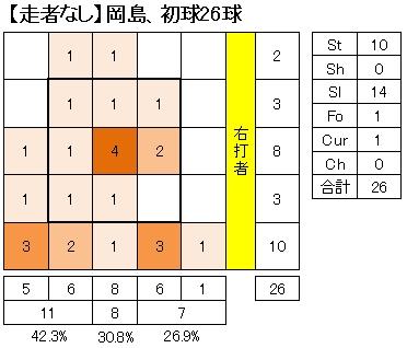 20130309DATA14.jpg