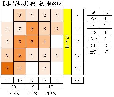 20130309DATA15.jpg