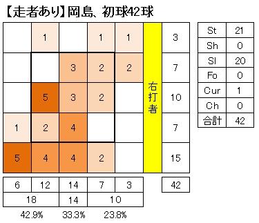 20130309DATA16.jpg