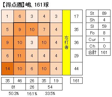 20130309DATA17.jpg