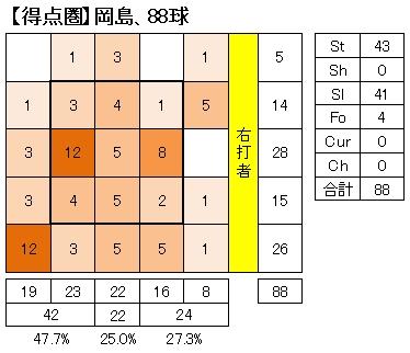20130309DATA18.jpg