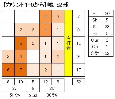 20130309DATA19.jpg