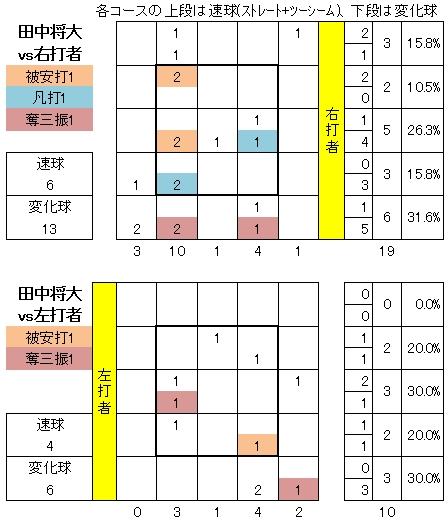 20130309DATA2.jpg
