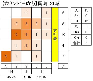 20130309DATA20.jpg