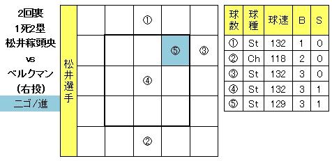 20130312DATA6.jpg