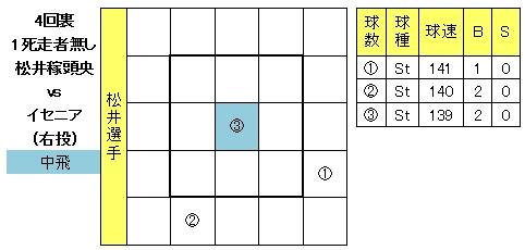 20130312DATA7.jpg