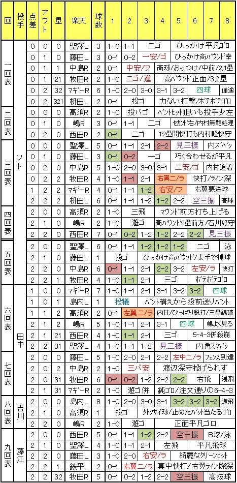 20130320DATA4.jpg