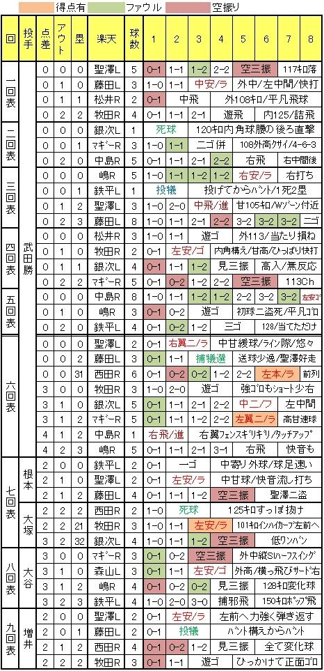 20130321DATA3.jpg