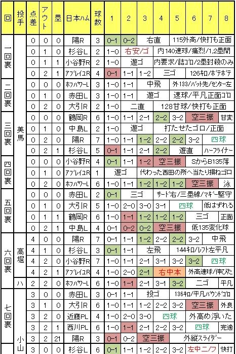 20130321DATA4.jpg