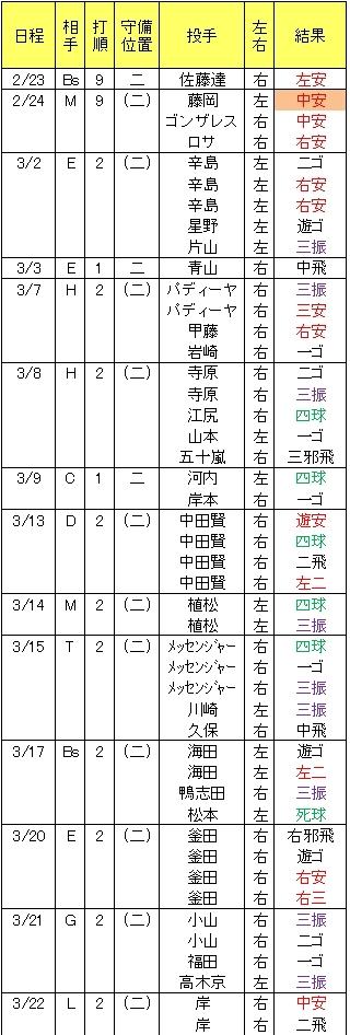 20130328DATA13.jpg