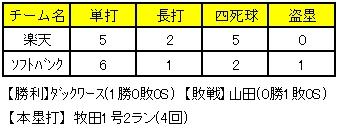 20130330DATA5.jpg
