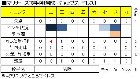 20130403DATA3.jpg