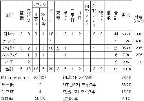 20130404DATA5.jpg