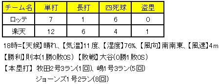 20130405DATA3.jpg