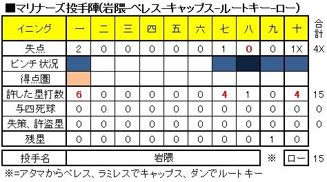 20130408DATA7.jpg