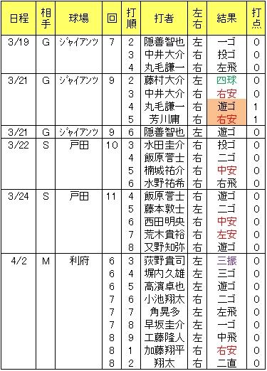 20130410DATA2.jpg