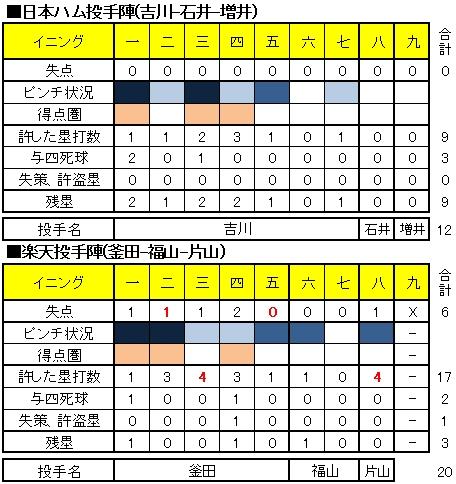 20130410DATA5.jpg