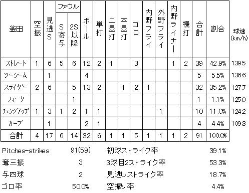 20130410DATA6.jpg