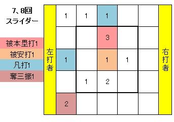 20130411DATA19.jpg