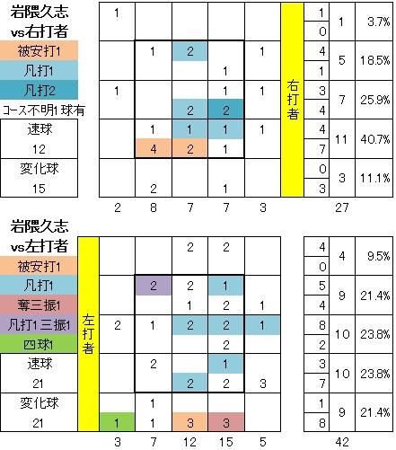 20130419DATA2.jpg