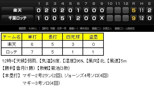 20130421DATA4.jpg
