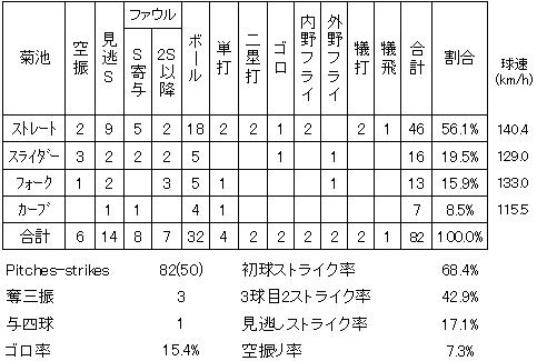 20130421DATA5.jpg