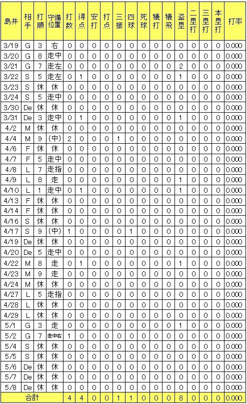 20130510DATA4.jpg