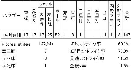 20130513DATA11.jpg