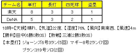 20130514DATA4.jpg