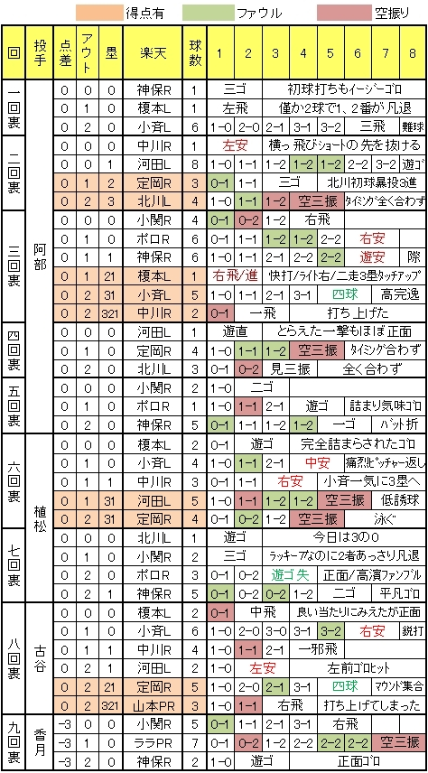 20130516DATA12.jpg
