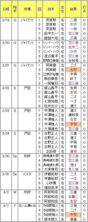 20130516DATA15.jpg