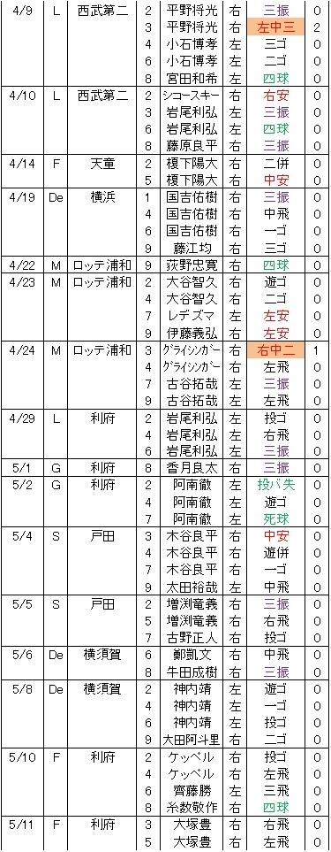 20130516DATA16.jpg