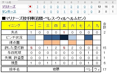 20130516DATA4.jpg